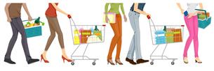ショッピングカートの機能